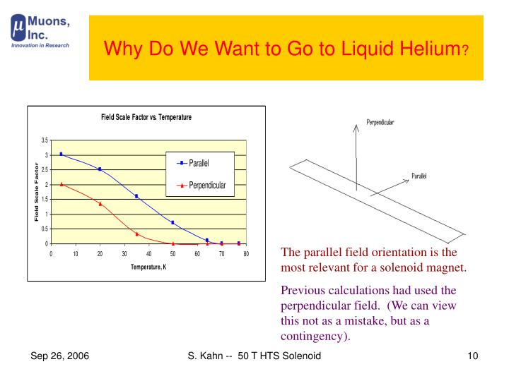 Why Do We Want to Go to Liquid Helium