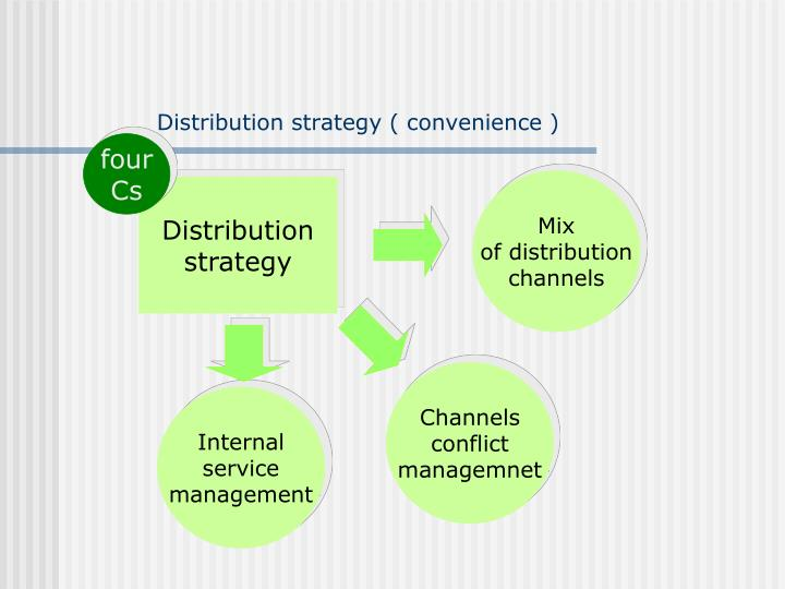 Distribution strategy ( convenience )