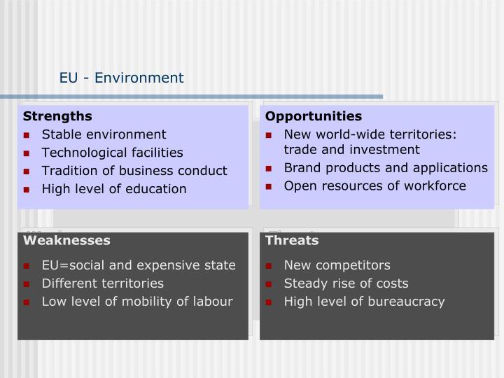 EU - Environment