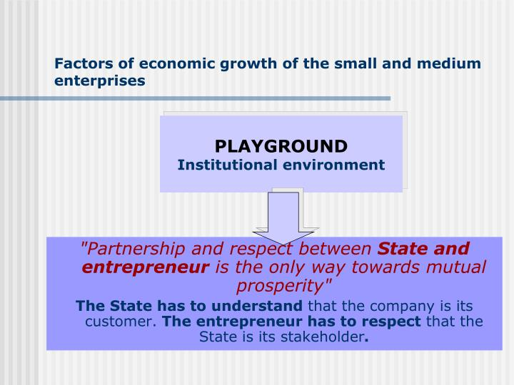 Factors of economic growth of the small and medium enterprises