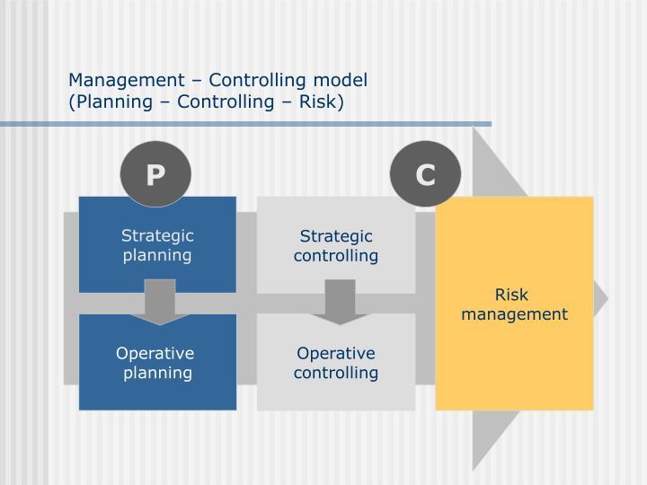 Management – Controlling model