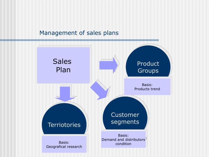 Management of sales plans