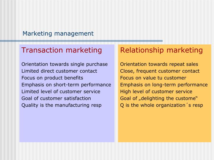 Transaction marketing