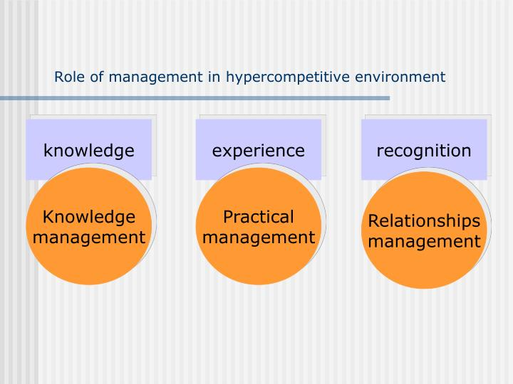Role of management in hypercompetitive