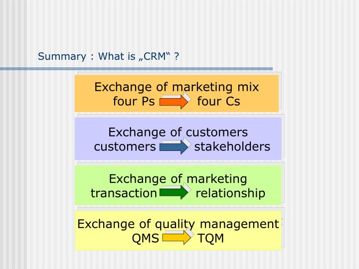 "Summary : What is ""CRM"" ?"