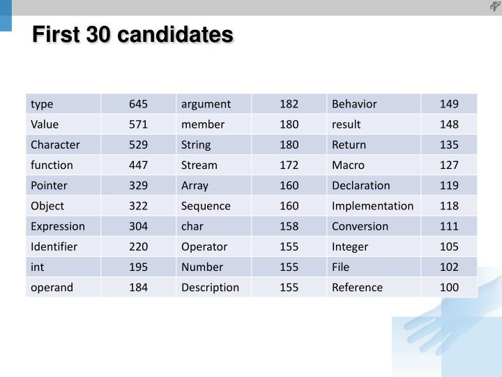 First 30 candidates