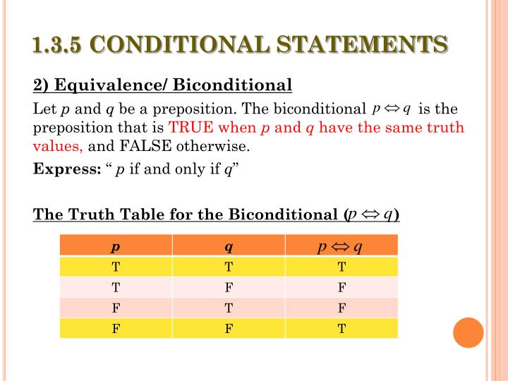 1.3.5 CONDITIONAL STATEMENTS