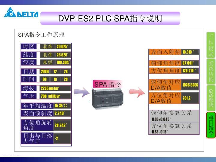 DVP-ES2 PLC