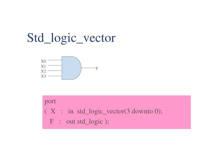 Std_ulogic_vector