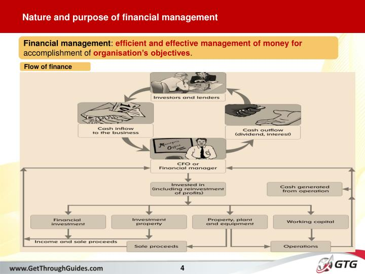 Nature and purpose of financial management