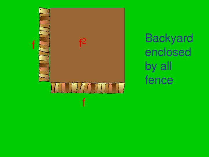 Backyard enclosed by all fence