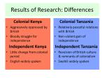 results of research differences