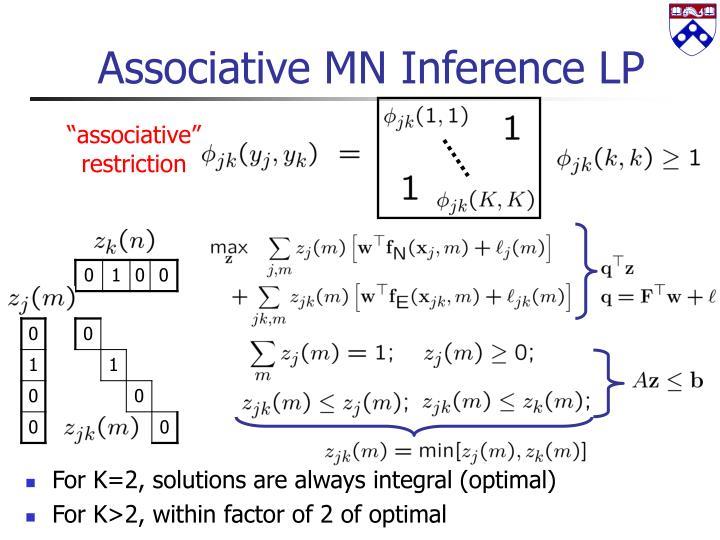 Associative MN Inference LP
