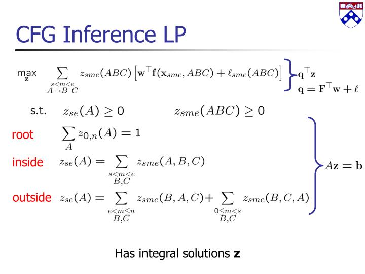 CFG Inference LP