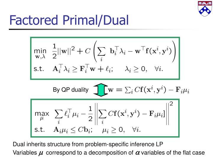 Factored Primal/Dual