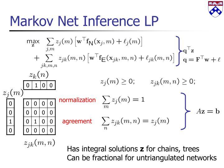 Markov Net Inference LP