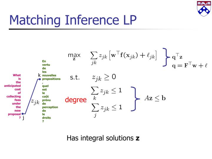 Matching Inference LP