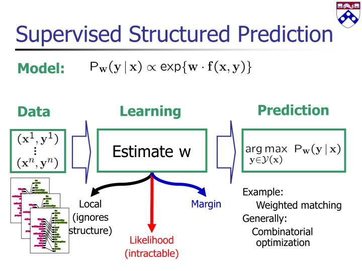 Supervised Structured Prediction