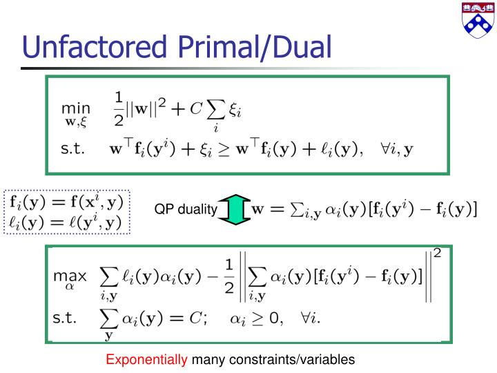 Unfactored Primal/Dual