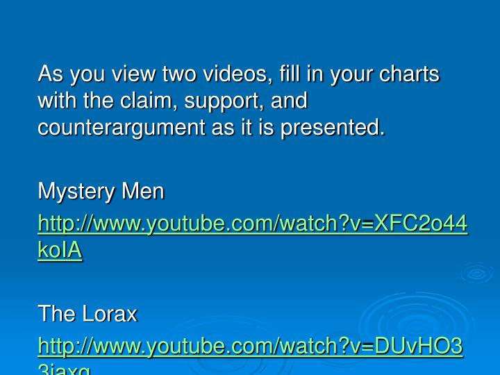 As you view two videos, fill in your charts with the claim, support, and counterargument as it is presented.