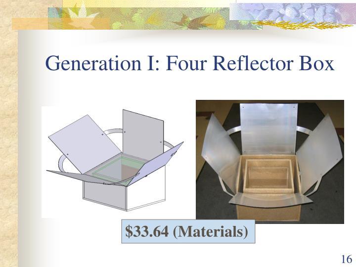 $33.64 (Materials)
