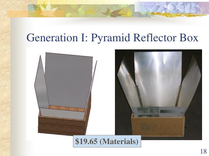 $19.65 (Materials)