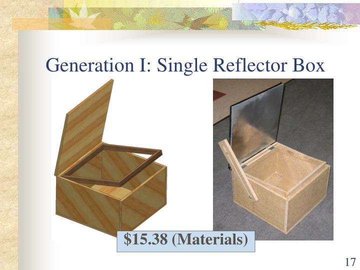 $15.38 (Materials)