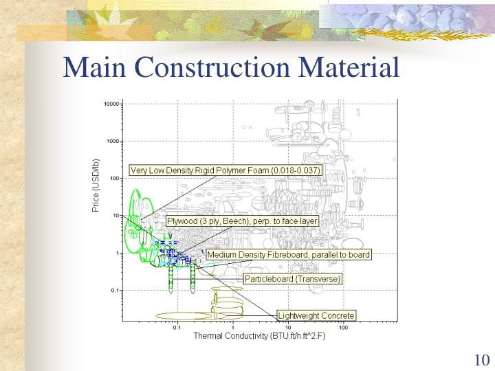 Main Construction Material