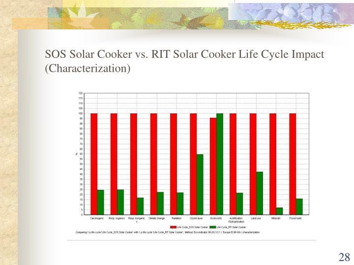 SOS Solar Cooker vs. RIT Solar Cooker Life Cycle Impact
