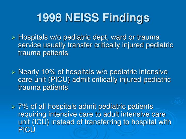 1998 NEISS Findings