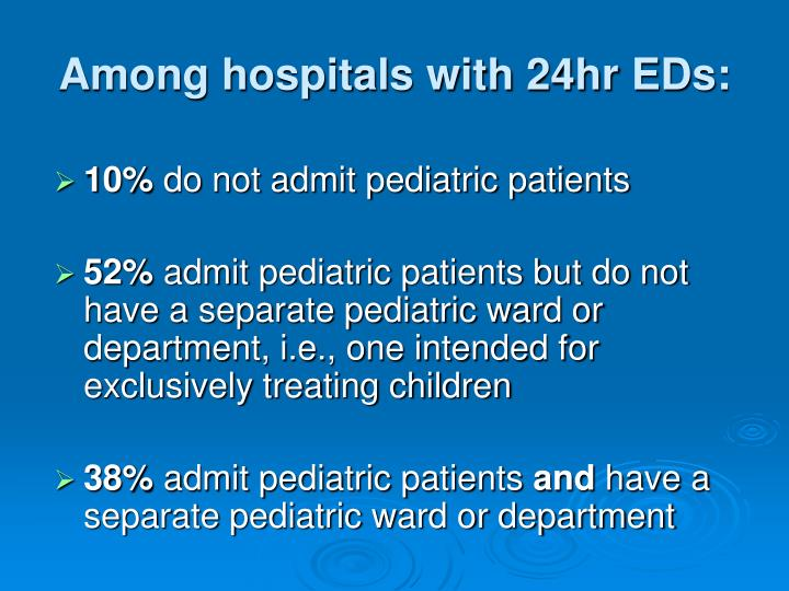 Among hospitals with 24hr EDs: