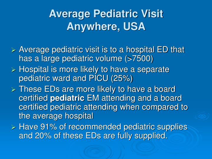 Average Pediatric Visit