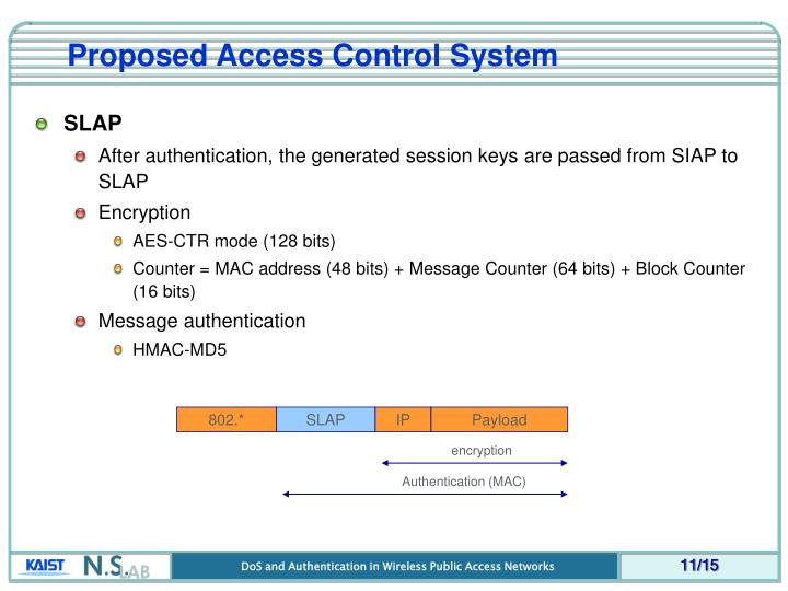 Proposed Access Control System