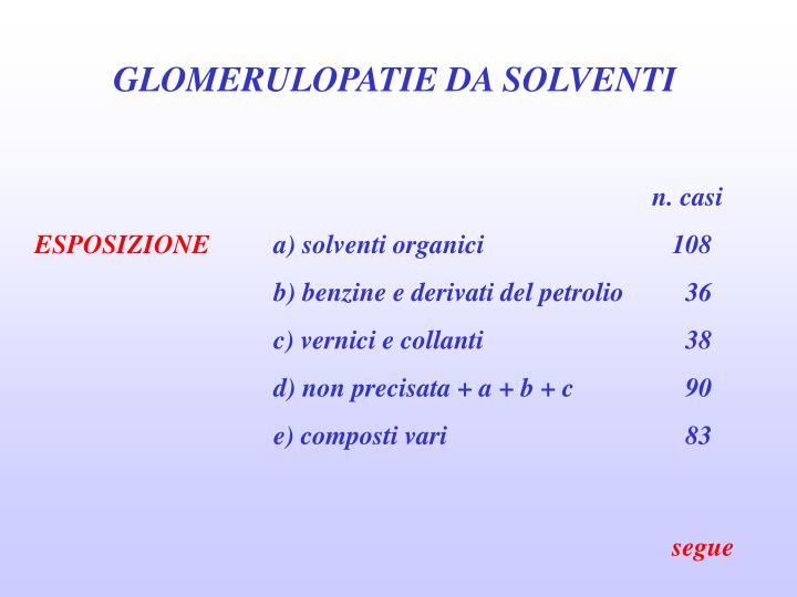 GLOMERULOPATIE DA SOLVENTI