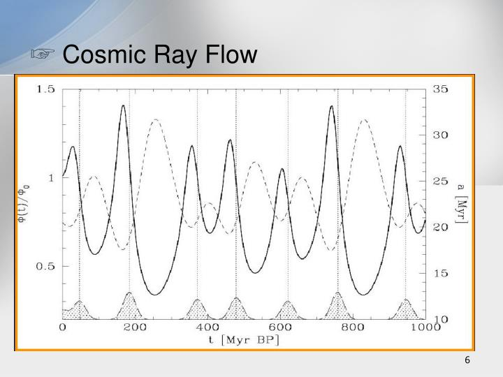 Cosmic Ray Flow