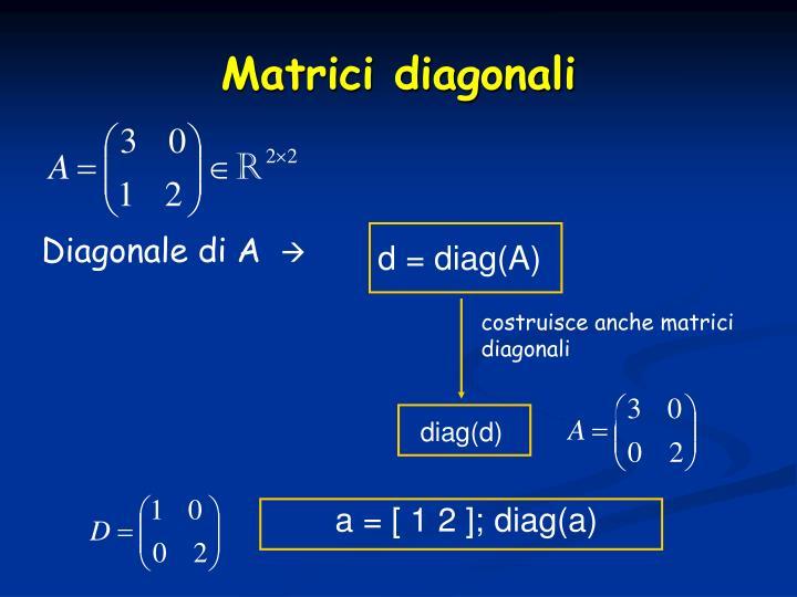 Diagonale di A