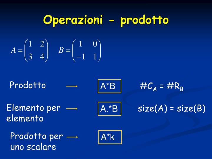 Operazioni - prodotto