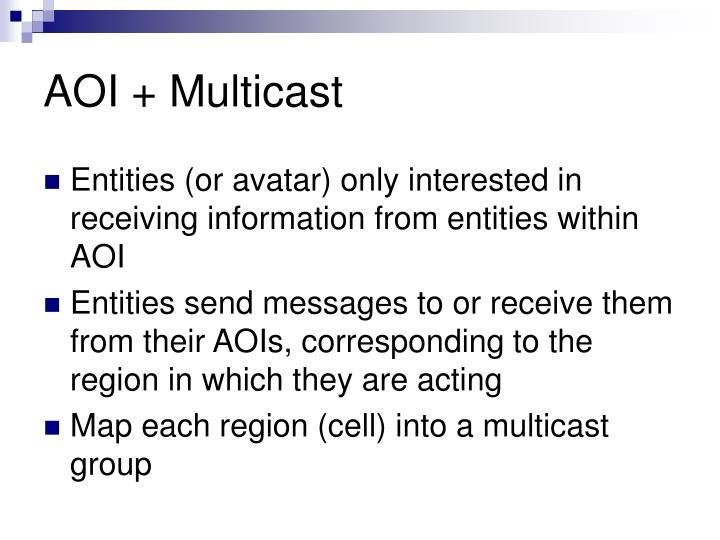 AOI + Multicast