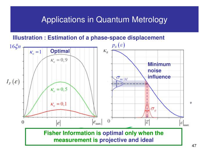 Applications in Quantum Metrology