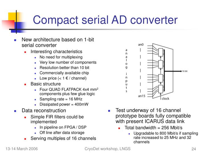 Compact serial AD converter