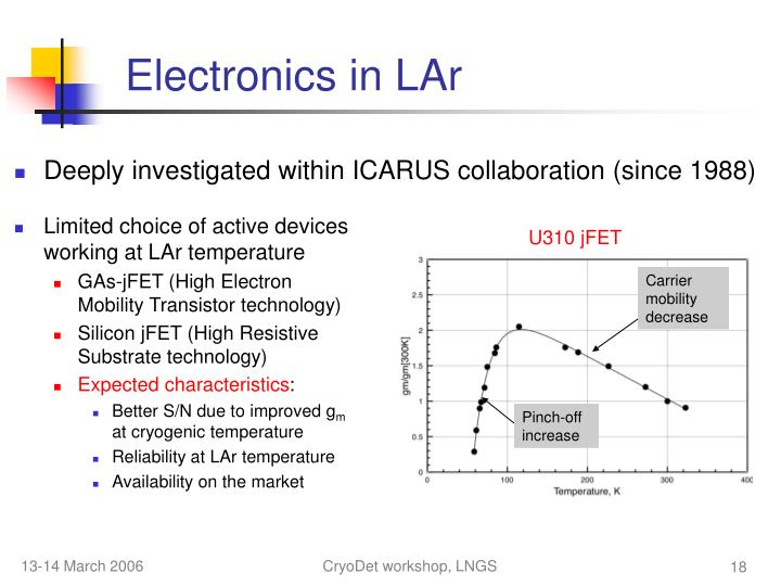 Electronics in LAr