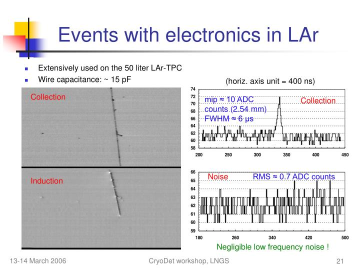 Events with electronics in LAr