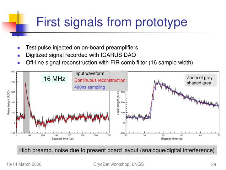 First signals from prototype