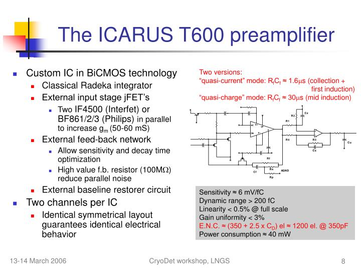 The ICARUS T600 preamplifier