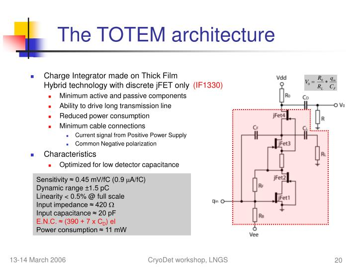 The TOTEM architecture