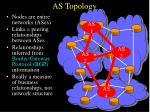 as topology