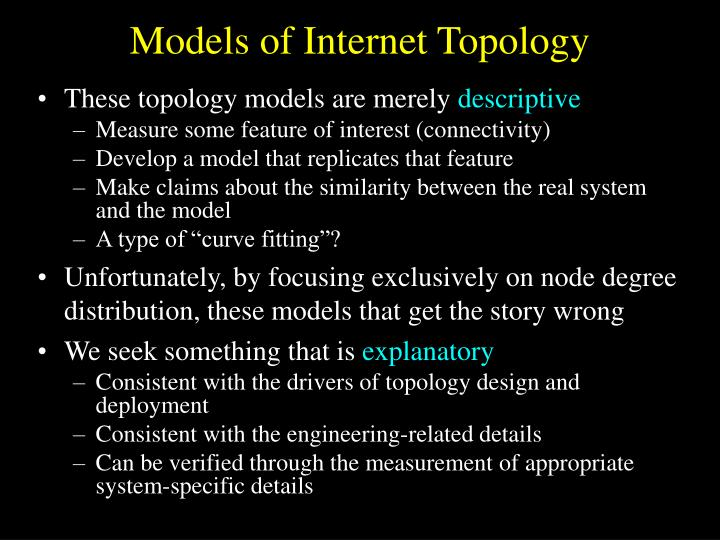 Models of Internet Topology