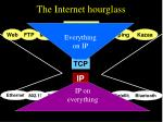 the internet hourglass2