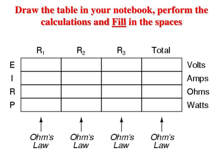 Draw the table in your notebook, perform the calculations and