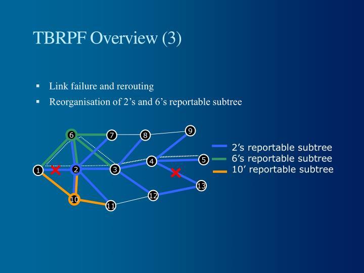 TBRPF Overview (3)